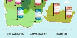 UMP dan UMK 2018 Jabodetabek dan Bandung | Gadjian