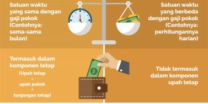 Perbedaan Tunjangan Tetap dengan Tunjangan Tidak Tetap dalam Penggajian | Gadjian