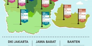 Indonesia Minimum Wage 2018 / Provincial Minimum Wage 2018 | Gadjian