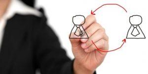 Konsultasi HR: Bagaimana Aturan Rotasi Karyawan PKWT? | Gadjian
