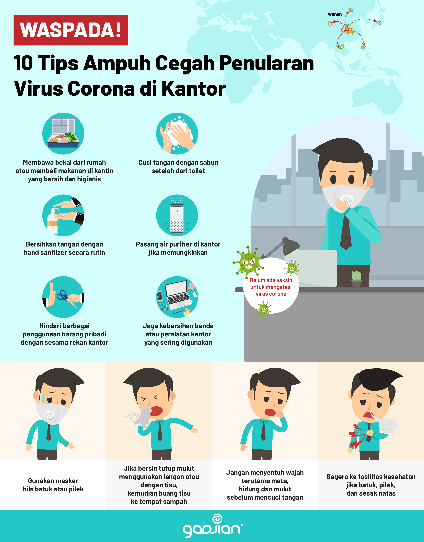Poster pencegahan virus corona