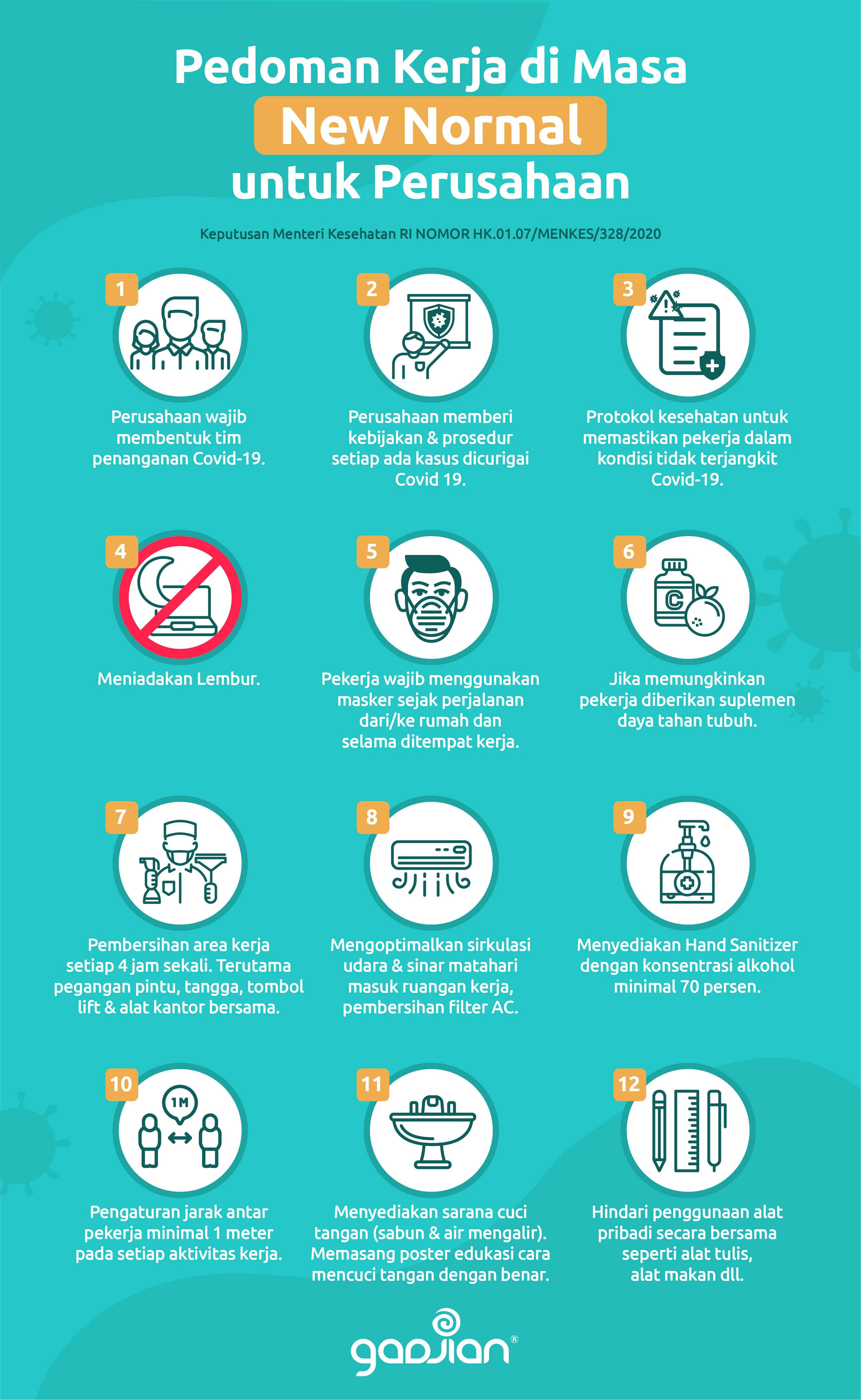 Gadjian-Infografis-atau-Poster-Pedoman-Protokol-New-Normal-Kerja-Perusahaan-Karyawan-Pekerja