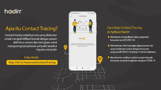 Aplikasi Absensi Hadirr Luncurkan Fitur Contact Tracing